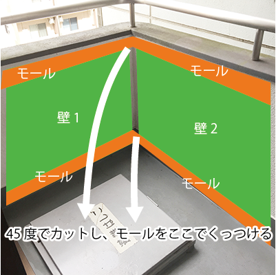 モール材は板の連結用として使用